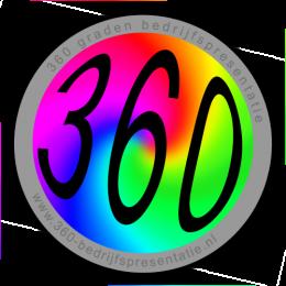 360 graden bedrijfspresentatie